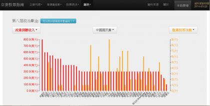 螢幕截圖 2014-03-25 12.45.19