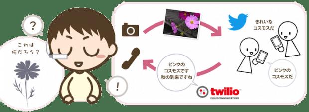 mimimiru_img03-620x226