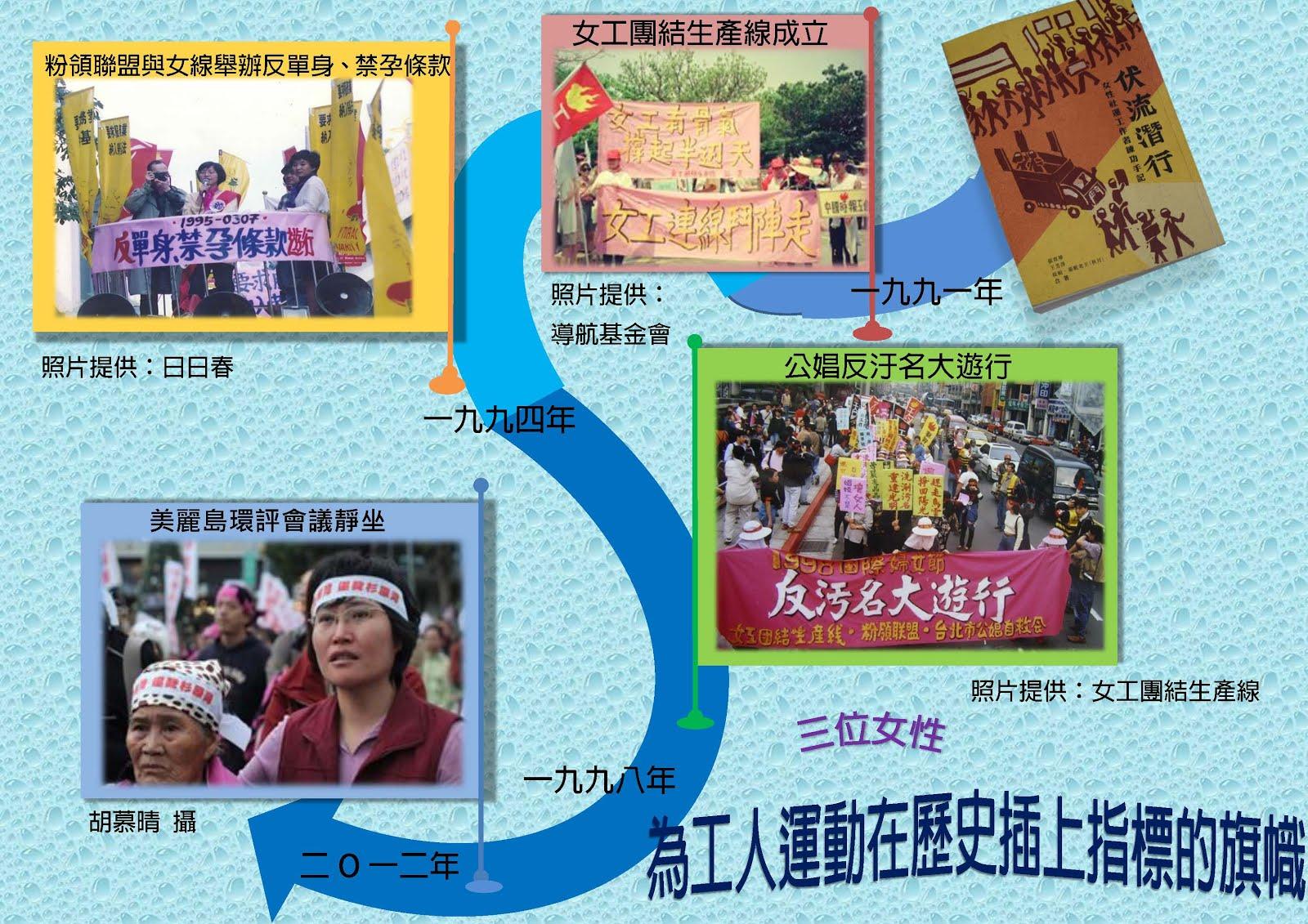 《伏流潛行:女性社運工作者練功手記》描述三位作者從事工人運動的歷程,從她們的故事中,也能一窺台灣歷史上各階段工人運動的樣貌。