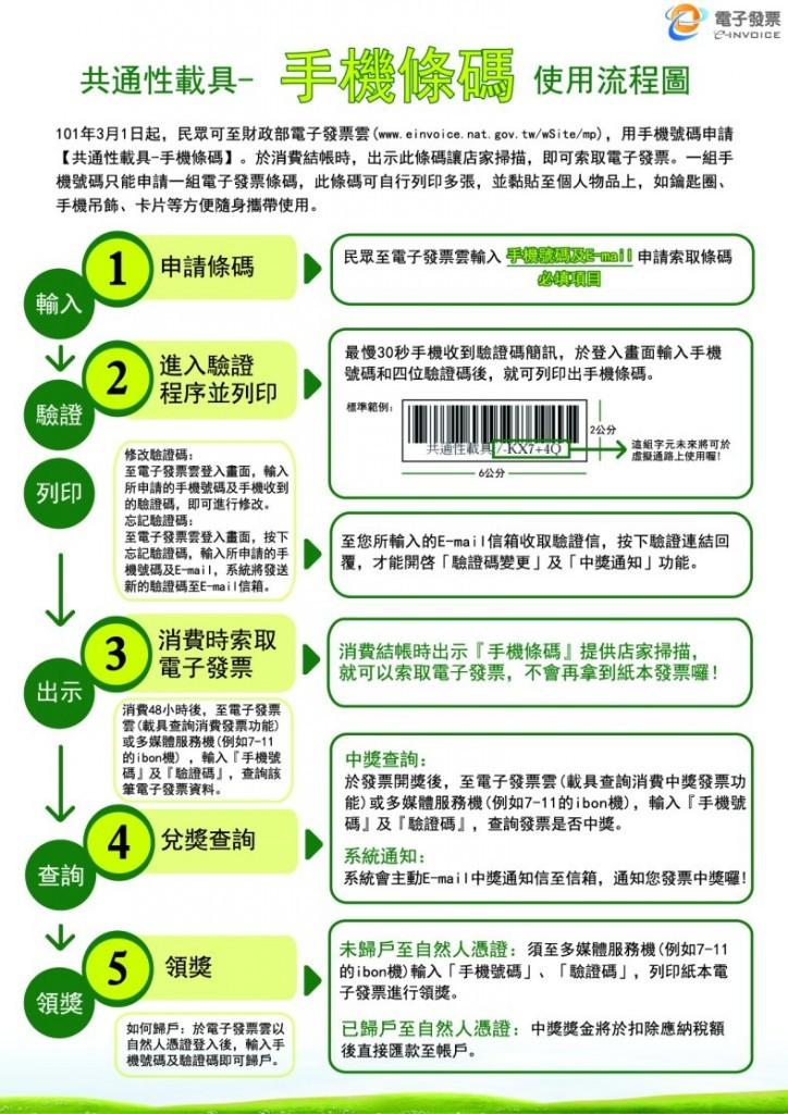 (無須列印個人條碼,轉存圖片檔之後載入手機,供店家掃描也可以讀取。圖片來源:財政部北區國稅局)