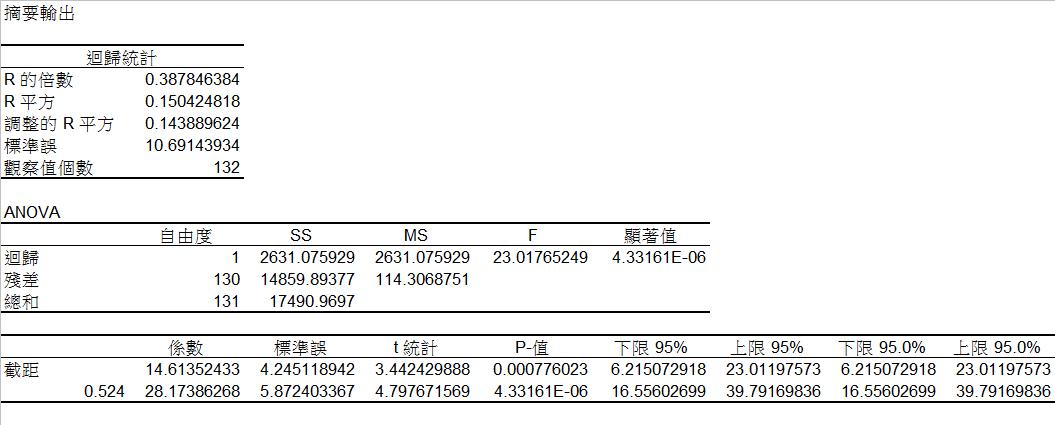 dP8gEit