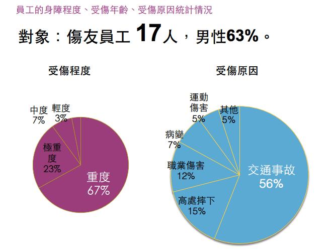 (資料來源:新生命資訊公益報告書)
