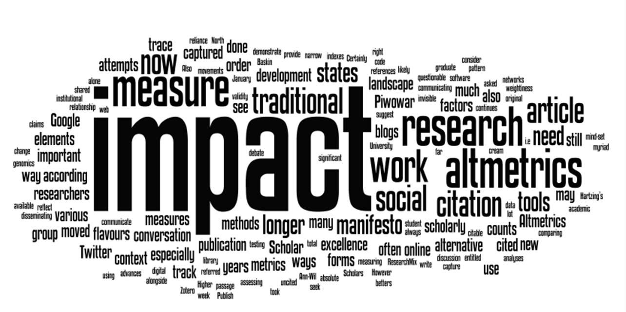 圖片來源:https://library.cit.ie/research/measuring-impact