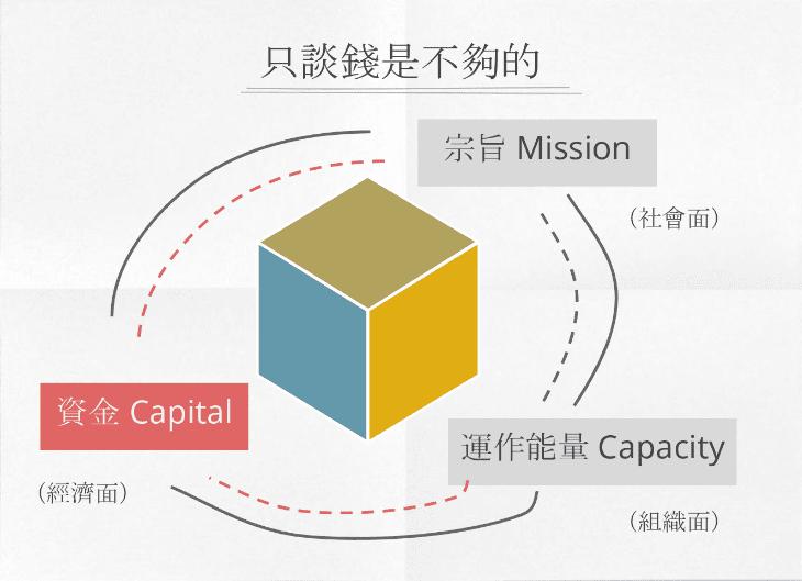 建全財務系統1