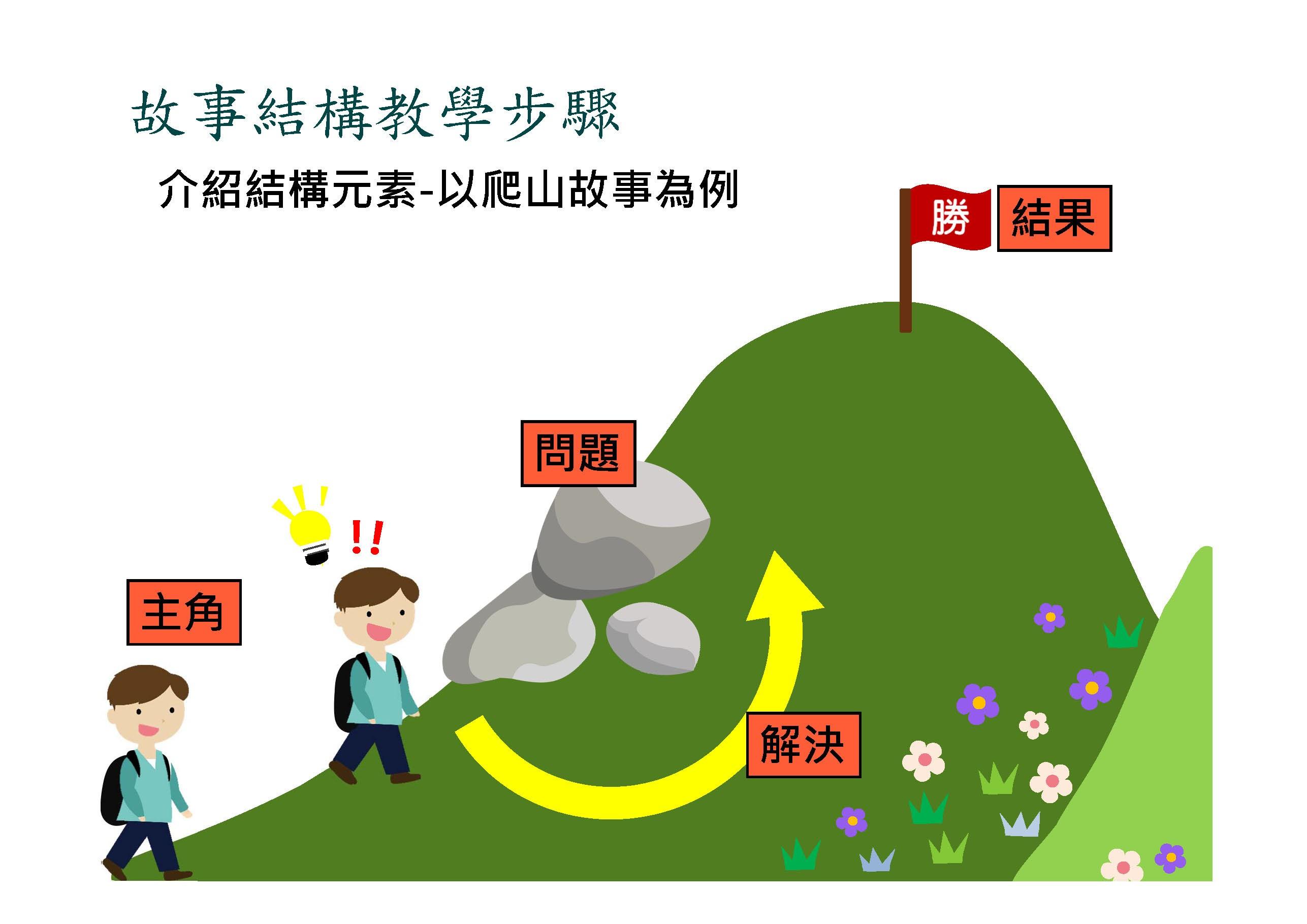 圖/永齡國語教材研發組長許婉柔提供