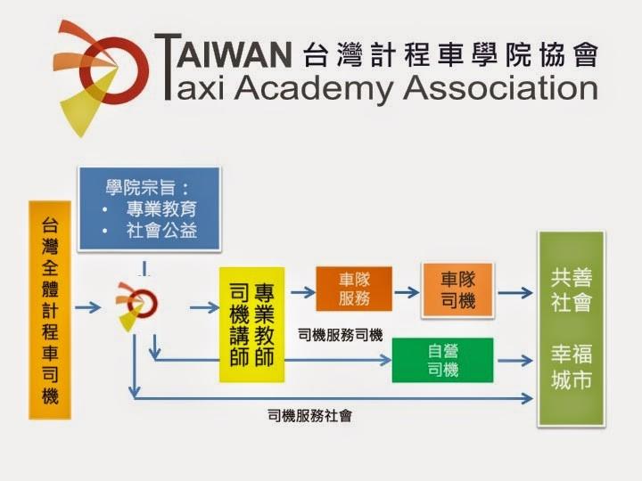 「一起趣」計程車社企的未來願景。圖片來源/臺灣計程車學院學會臉書
