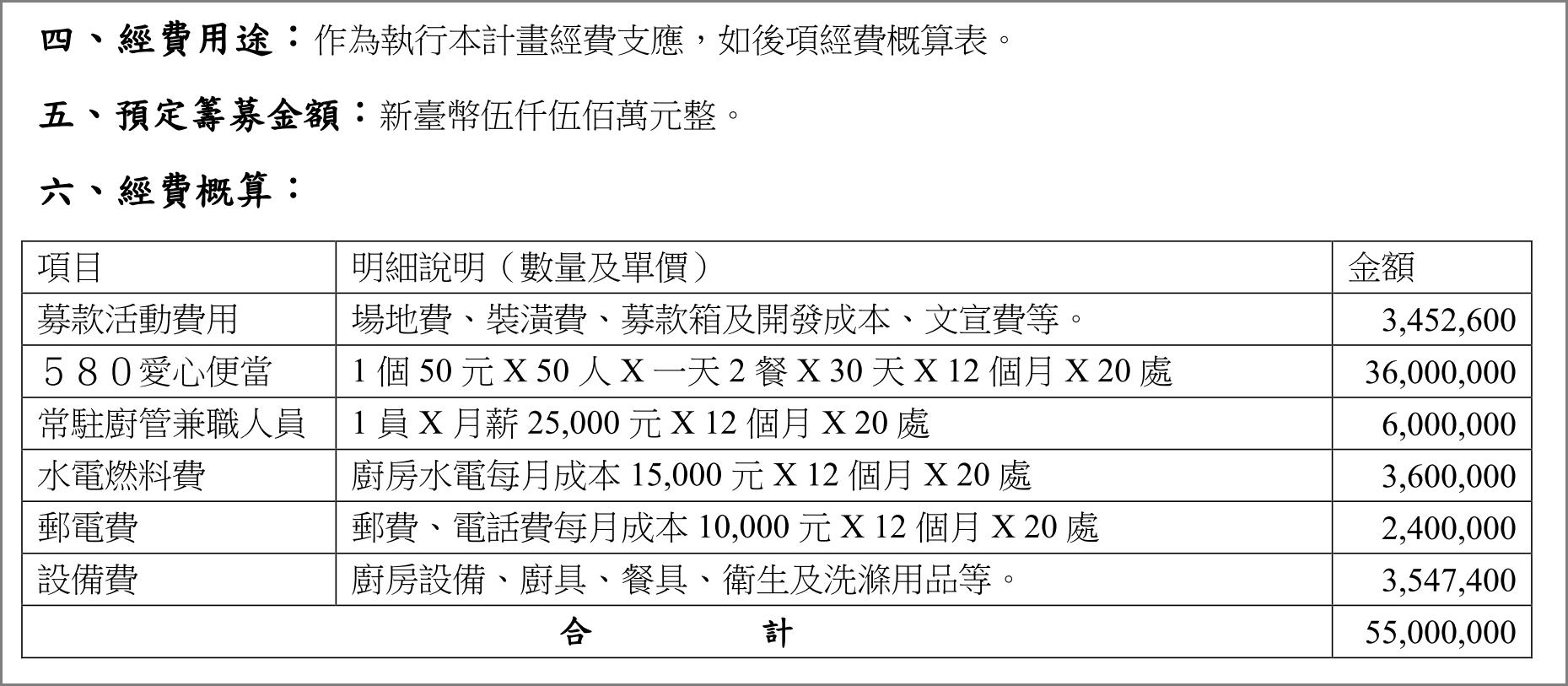 %e8%a1%a8%e6%a0%bc